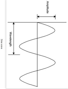 sine wave  ---- - 5